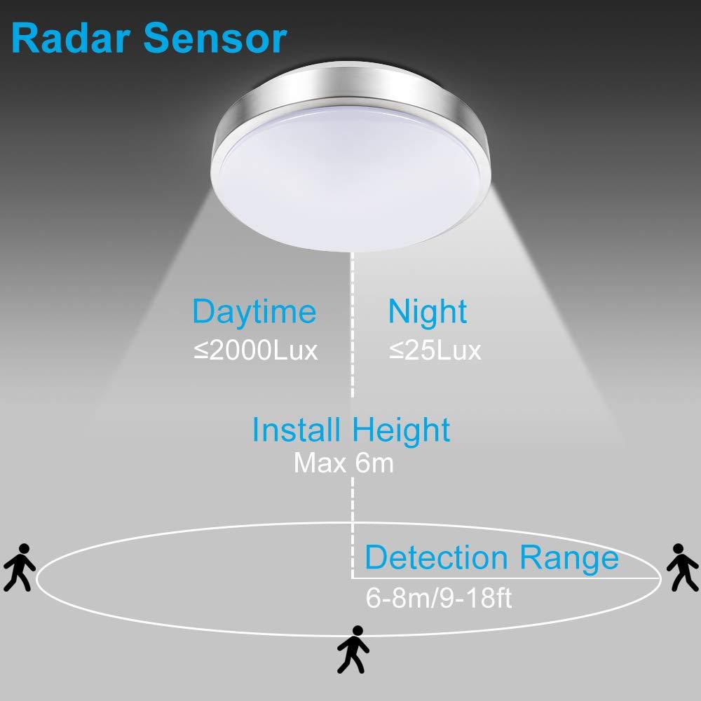 Lineway Lamparas de Techo LED Radar de Movimiento Detector de Movimiento 15W 6000K Luz Automática Sensor de microondas: Amazon.es: Iluminación