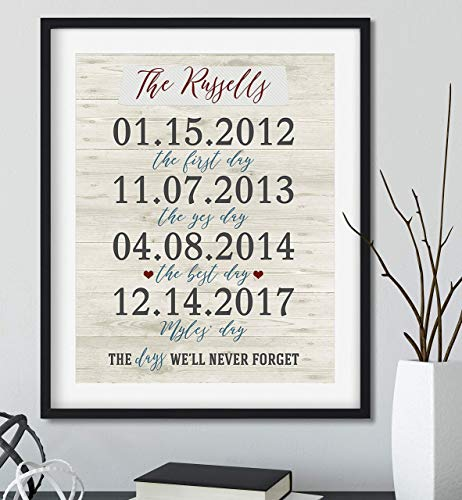 Important Dates Gift with Black Frame Available, Living Room Decor Rustic, Your Colors and Dates (Important Dates)