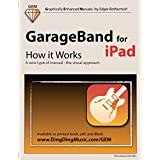 GarageBand for iPad - How it Works: A new type of manual - the visual approach