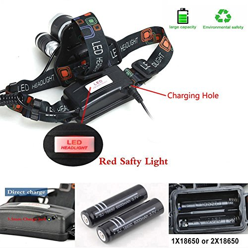 DABASO Rechargeable Headlamp,Adjustable Headband and 90 Degree Moving Light,8000 Lumen Waterproof LED Headlight with 4 Brightness Modes for Running Camping Cycling Fishing Hunting Climbing by DABASO (Image #4)