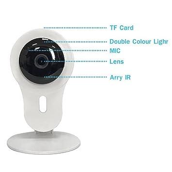 Cámara IP wifi de visión nocturna Red Espía cámara de vivienda con tf tarjeta de disparo, IP inalámbrica Cámara 720P HD O8287-J: Amazon.es: Electrónica