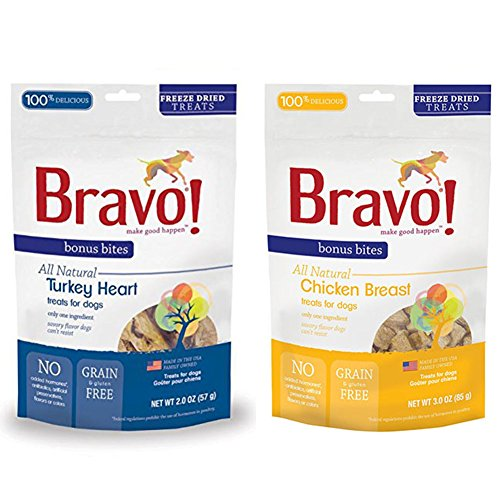 Bravo Bonus Bites Freeze-Dried Grain Free Dog Treats Variety Pack – Turkey Heart and Chicken Breast (2-3 Oz. Each) For Sale