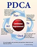 PDCA (Plan, Do, Check, Act) Poster 22' X 28', Made in the USA