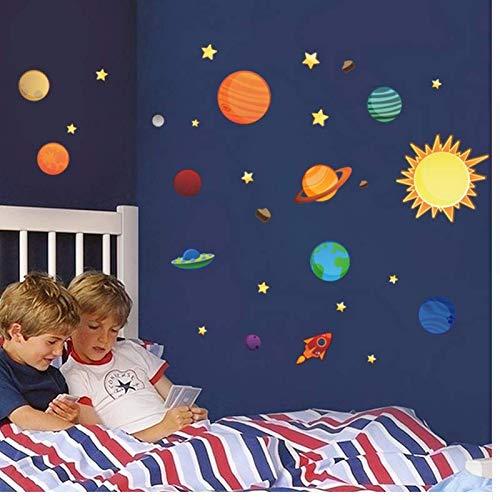 CFLEGEND Sistema Solar Pegatinas De Pared para Niños Habitaciones ...