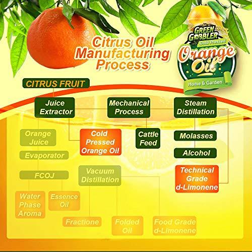 Green Gobbler All Natural Orange Oil Concentrate - 22.5 oz (D-Limonene) by Green Gobbler (Image #6)