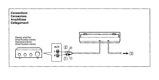 Pioneer PL-990 - Tocadiscos (Servomotor DC), Negro: BLOCK: Amazon ...