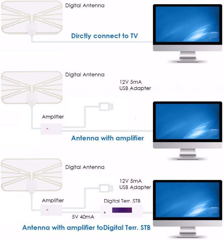 SEXTT Antena TV Mini HDTV Antena de TV Digital US Antena Interior HD ATSC con Amplificador de señal: Amazon.es: Hogar