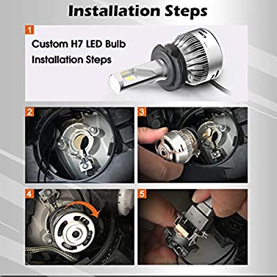 LASFIT Custom H7 LED Headlight Bulb for Mercedes Benz Volkswagen with Retainer Adapter Plug n Play,: Automotive