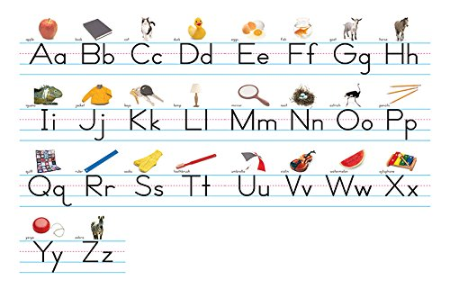 NORTH STAR TEACHER RESOURCE Traditional Manuscript Alphabet Lines Bulletin Board (Manuscript Alphabet)
