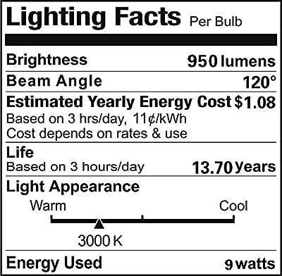 Vstar LED PAR36 12V 9W 3000K Bulb,950 LM,With Lenses,High Concentration,Super Bright LED PAR36 BULB (9W)