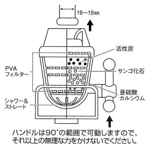 浄水蛇口 アクアタップ A CQA-2040