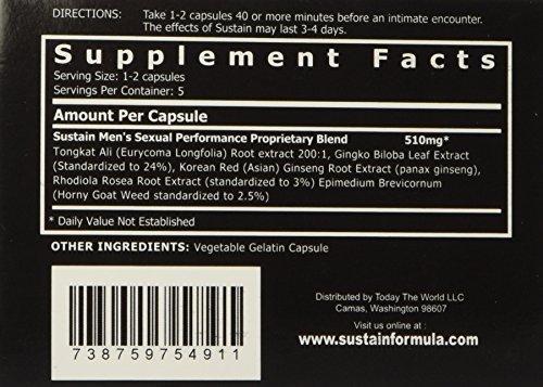 Sustain Male Enhancement Pills