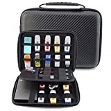 Sagenico Electronics Accessories Travel Organizer / Travel Packing Cubes / Anti-shock Hard Drive Case / Travel Cable Organizer / Power bank case / usb bag / Waterproof bag