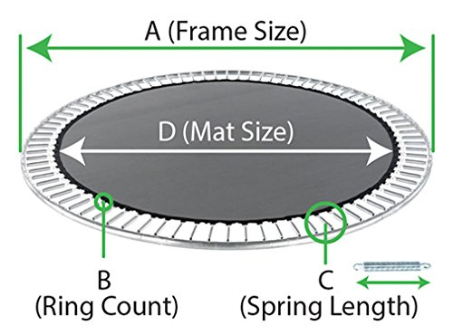 187″ Oval Mat with 96 V-Rings. (17′ x 15′ Frame with 7″ Springs ...