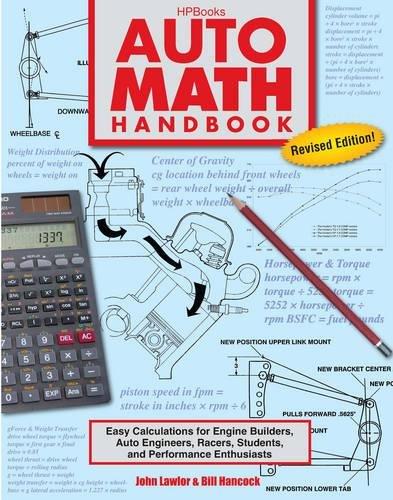 engineering maths - 1