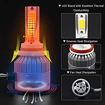 1797 9005 HB3 Headlight Fog LED Light Bulbs Amber Yellow 3000K Color for Trucks Cars Lamps DRL Lights Fan Plug Daylight Kit Replacement 12V 24V 72W 7200LM Super Bright COB Chips 1 Year Warranty: Automotive