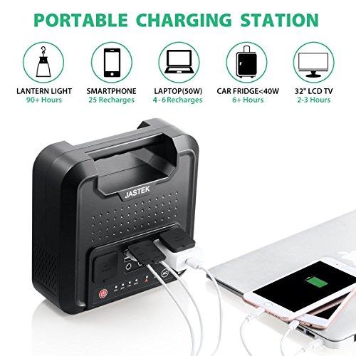 Jastek 300w Portable Power Supply Uninterruptible 220wh