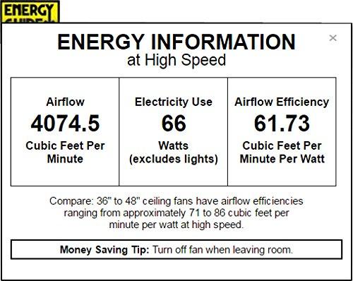 """UPC 706411010248, Minka Aire F562-ORB, Supra, 32"""" Ceiling Fan, Oil Rubbed Bronze"""