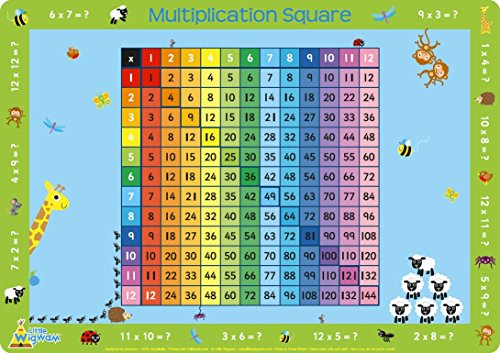 Little Wigwam Multiplication Square Placemat