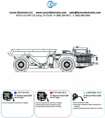 led-light-package-for-sandvik-40d-dump-truck-led-retrofit-fitout-aeur-6-ledp10w-50e-3-ledp10w-1r-f