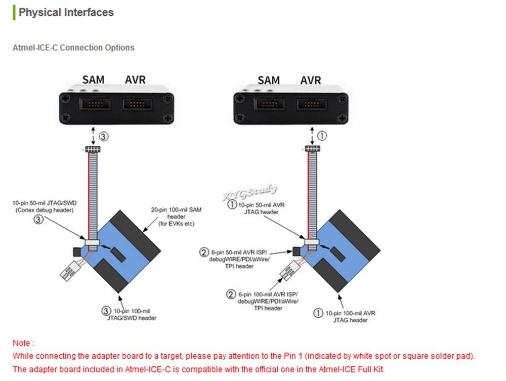 Amazon com: Compatible Powerful Atmel-ICE MCU AVR SAM Xmega