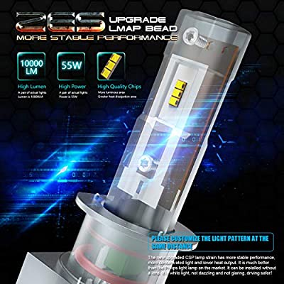 H1 LED Headlight Bulb, CAR ROVER 55W 10000Lumens Plug-N-Play Extremely Bright 6500K ZES Chips Conversion Kit: Automotive