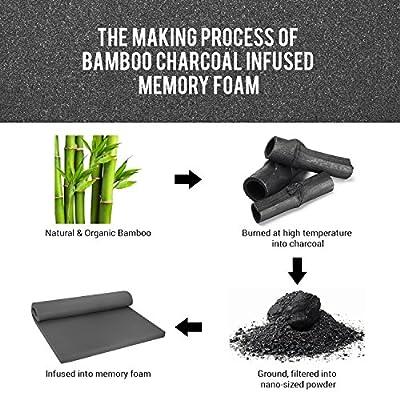 "Furinno Angeland 2"" Healthy Sleep Bamboo Charcoal Memory Foam Mattress Topper, Queen"