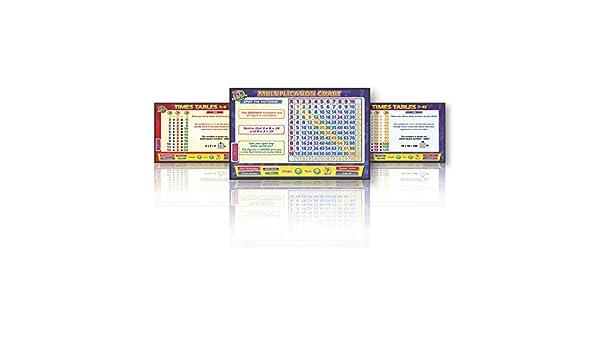Amazon.com: Multiplication Interactive Whiteboard Chart Set: Toys ...