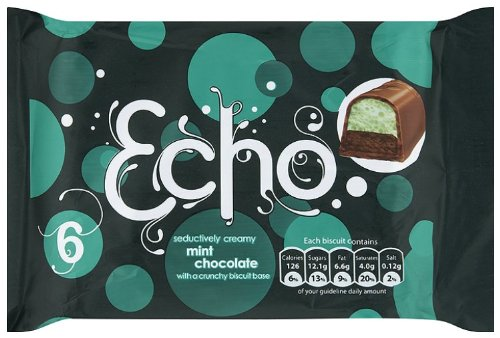 Image result for echo bars