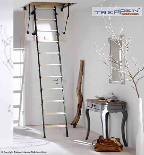 Intercon Bodentreppe Mini 4-tlg. Inklusive Zubehör in 4 Größen bis Raumhöhe 265 cm U-Wert 0,852
