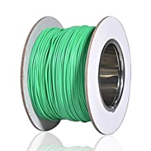 Pet Control HQ - Wire Cable for Pet Control HQ Dog Training System (492ft)