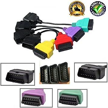 Goldplay muecuscan Mu ECU Scan OBD2/Adapter OBD Adapter Kabel Stecker Set