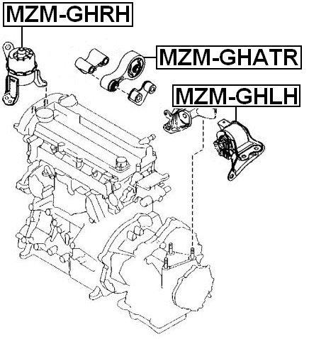 amazon gs1g39070c left engine mount for mazda febest Mazda 3 Motor Mount Failure amazon gs1g39070c left engine mount for mazda febest automotive