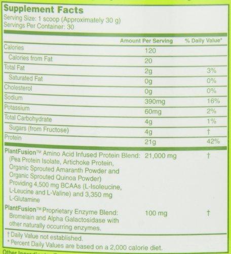 PlantFusion Protein Vanilla Bean, 4 Pounds