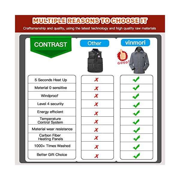Vinmori veste chauffante électrique, taille lavable réglable USB charge chauffante polaire polaire vêtements hiver veste…