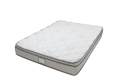 Image Unavailable Not Available For Color Denver 326394 Queen Size Rv Supreme Euro Top Mattress White