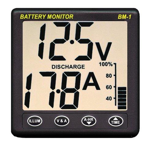 Clipper Battery Monitor