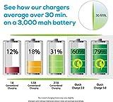 Fast 25W Charging USB-C Wall Samsung Galaxy Book