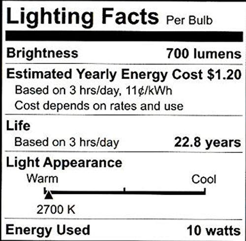 GE LED BR30 Indoor Floodlight Bulb (2 pk.) - Energy Star Certified