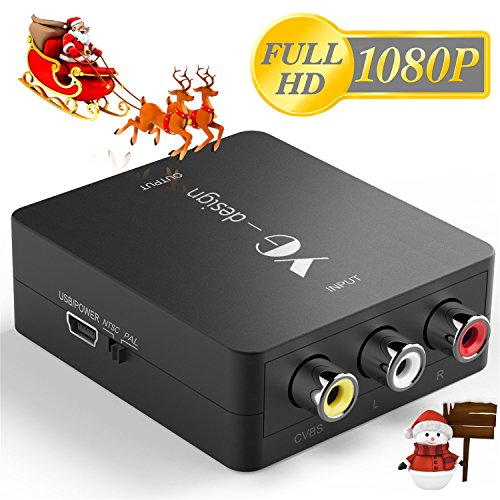 Most bought Video Converters