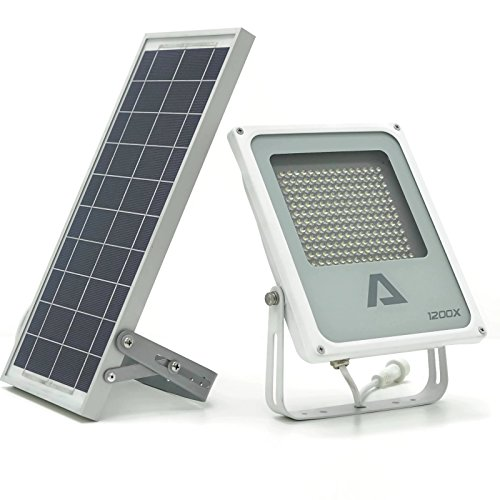 Solar Lights For Billboards