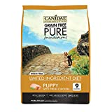 Canidae Puppy Food: What It Is & How to Buy It