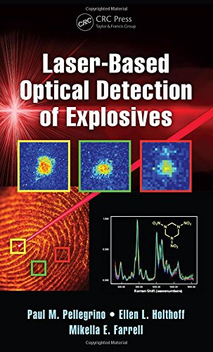 (Laser-Based Optical Detection of Explosives (Devices, Circuits, and)