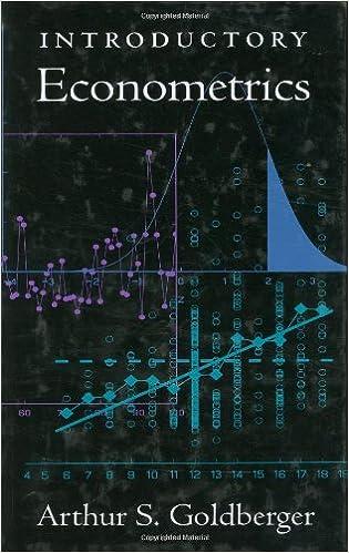 Minimum entry requirements for MSc Econometrics and Mathematical Economics