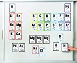 American Educational Products SI50200 Stick to Science Magnetic Periodic Table Investigation, Grade 7+