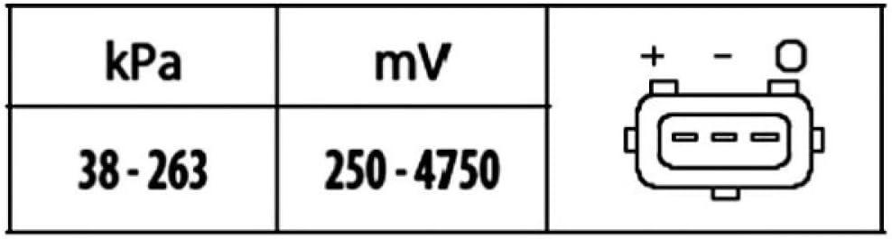 5V HELLA 6PP 009 400-571 Sensor presi/ón colector de admisi/ón
