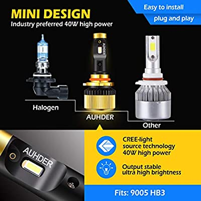 9005 HB3 LED Headlight Bulbs CREE-Chips MINI Size 12,000Lm 6000k AUHDER All-in-One Super Bright Conversion Kit White Pack of 2: Automotive