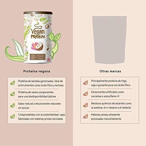 Proteina Vegana - COCO - Proteína vegetal de soja, arroz ...