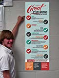 Great Essay Writing Checklist Poster