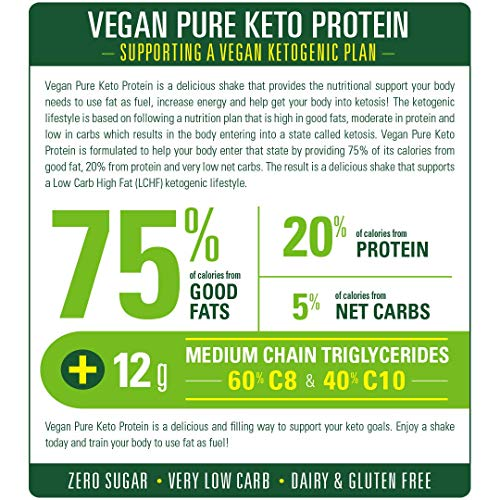 Vegan Pure Keto Protein Powder, Sugar Free, Gluten Free, Very Low Carb, Medium Chain Triglyceride, Plant Based Protein, Get into Ketosis! Chocolate 19oz (539g)